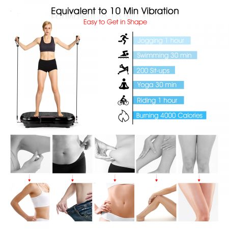 Vibration Plate Machine for Whole Body Weight Loss w/ 3 Channels